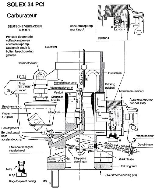 reglage d'un carburateur solex