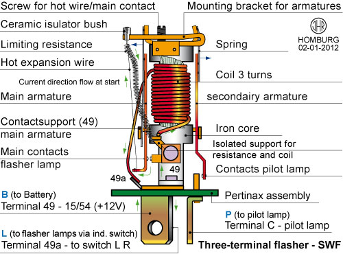 1knipperlichtautomaatSWF tekening e technische website nsu motor hans homburg hot wire flasher unit Flasher Circuit Diagram at virtualis.co
