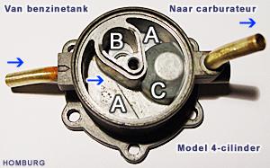 Werking brandstofpomp benzine