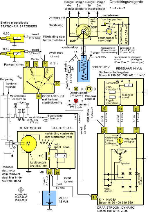 Technische website NSU motor - Hans Homburg - Schaltplan Prinzip NSU TT