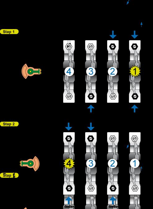 Kleppen stellen 3 cilinder diesel